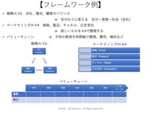 フレームワーク例