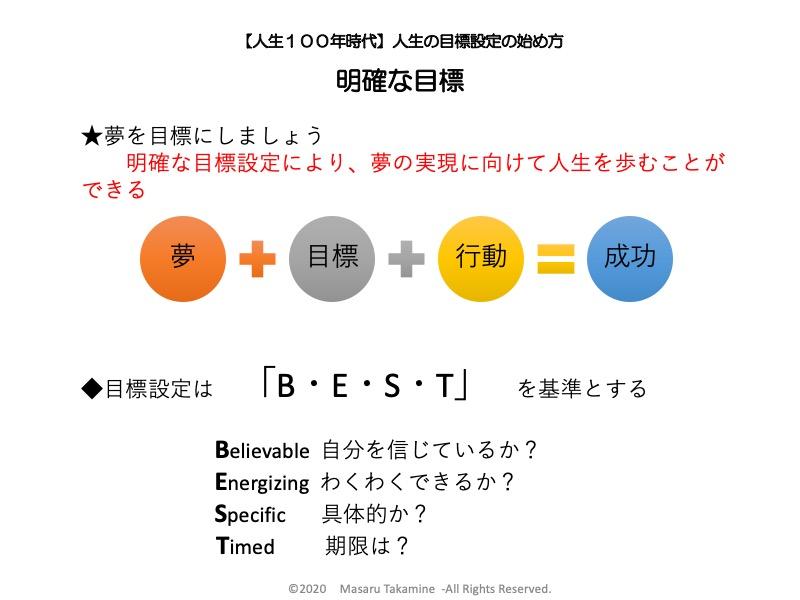 明確な目標 B E S T