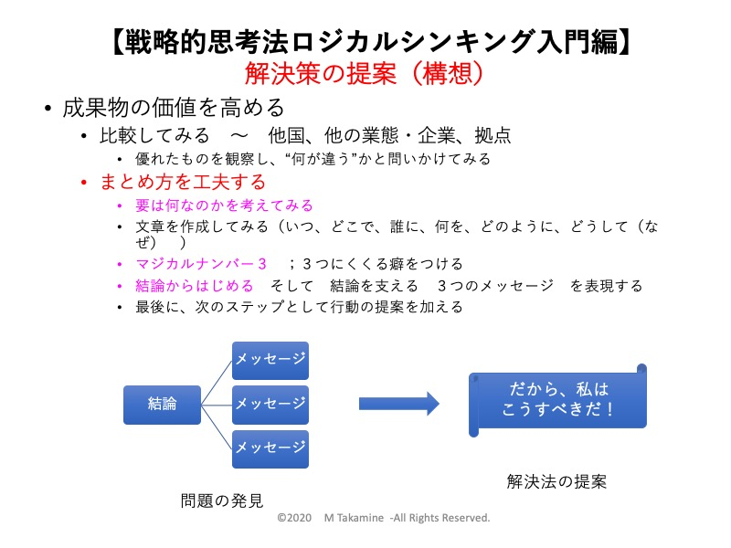 解決策の提案(構想)