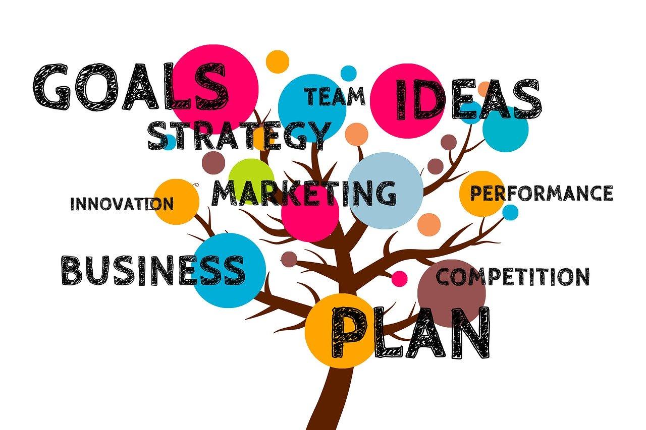 7つの習慣と成功法則
