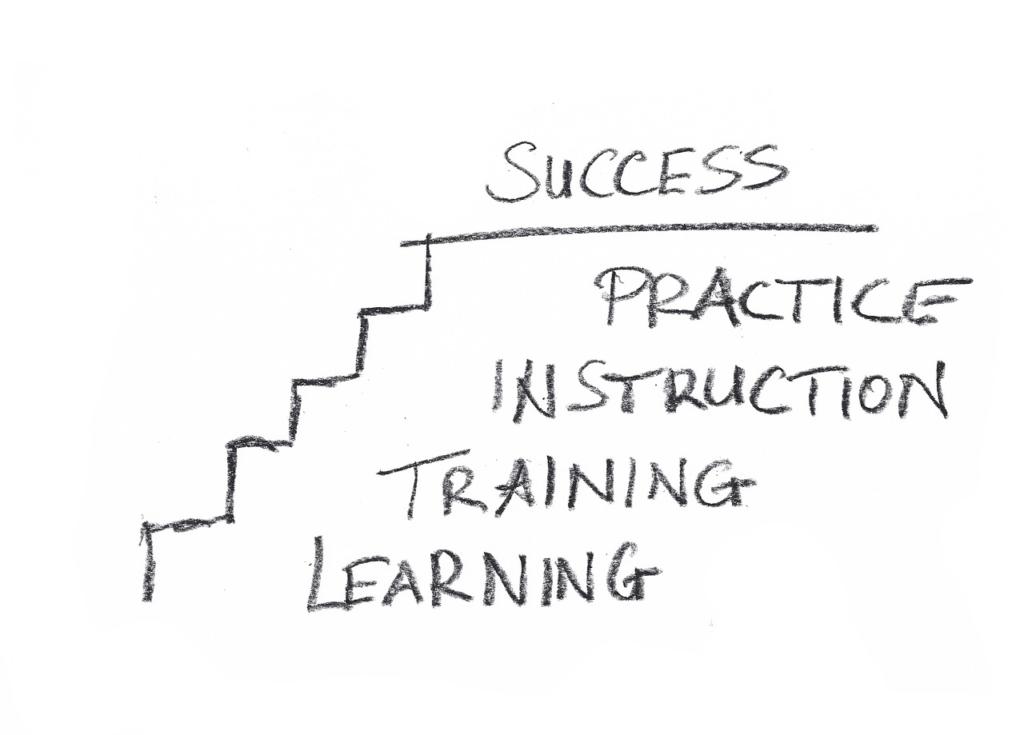 成功 階段 図面 定量 キャリア 野心 上昇 進行状況 カリキュラム 教育 コンセプト 刃 磨く