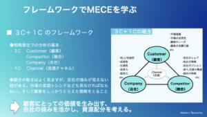 フレームワーク 3C