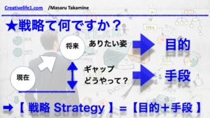 戦略とは?